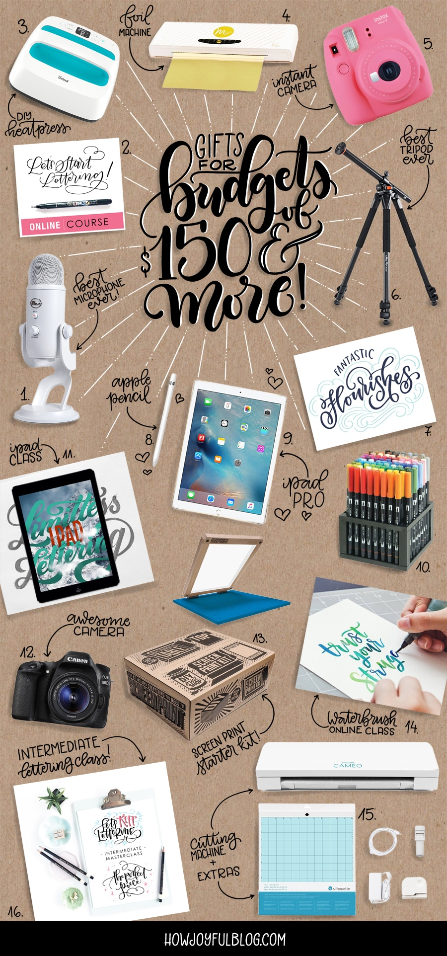 the best gifts for creatives when your budget is $150 and more