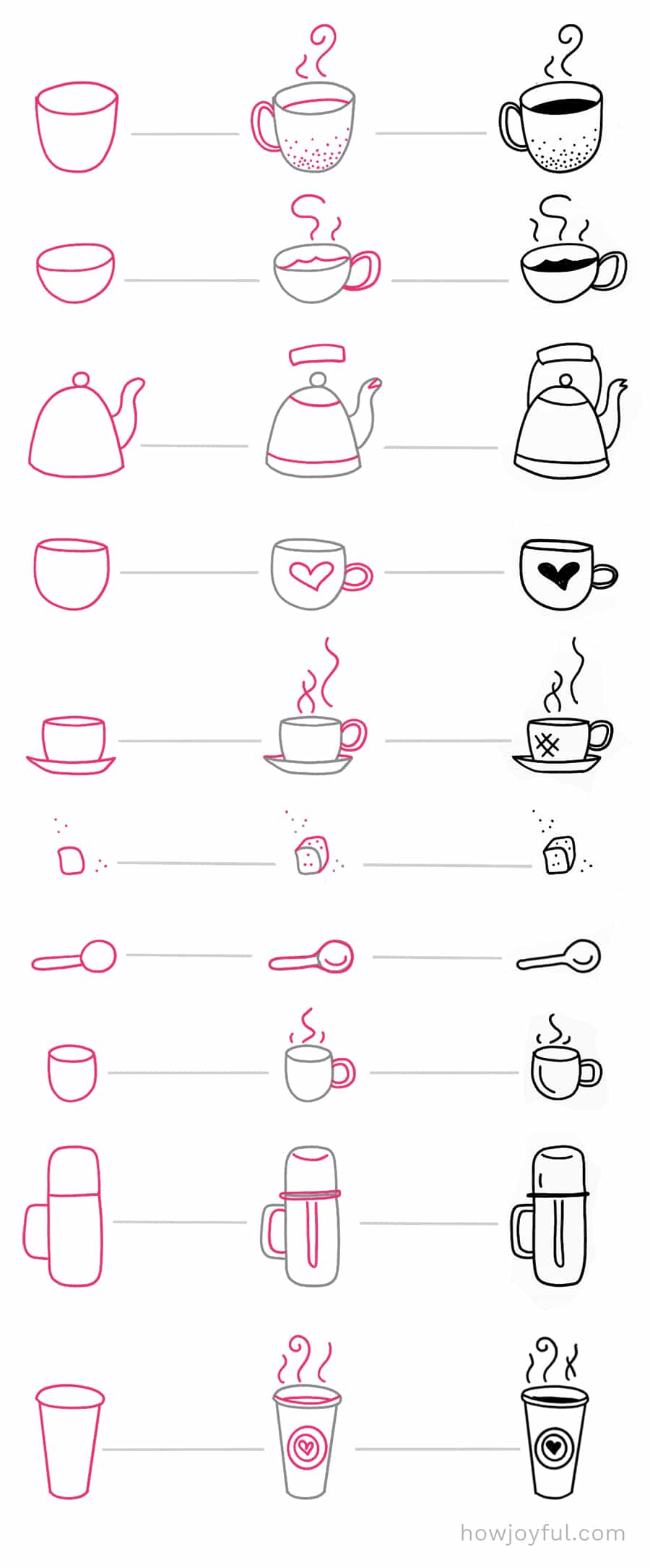 easy coffee things to draw