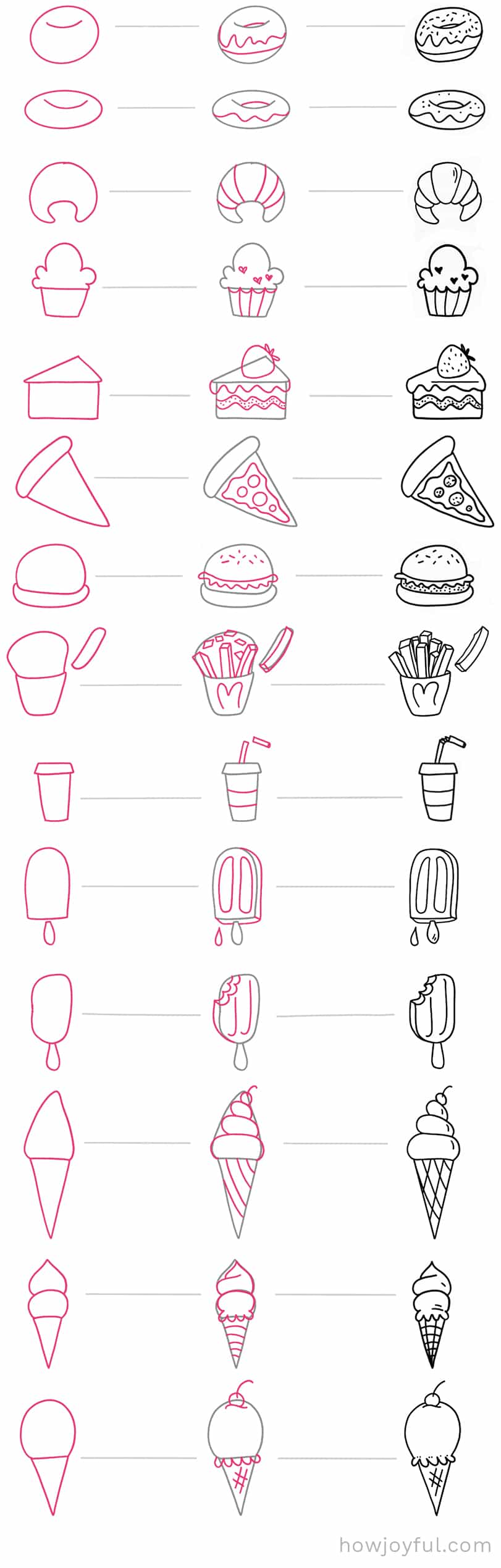 easy food things to draw