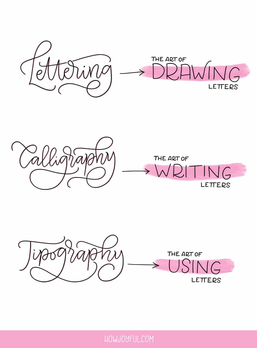 differences calligraphy lettering typography
