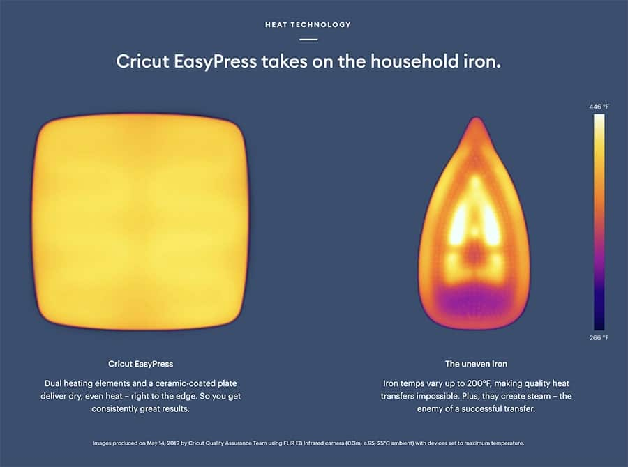 easypress heat distribution