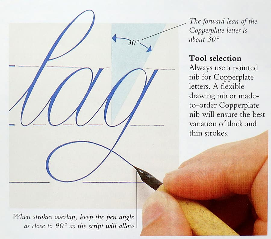 copperplate angle