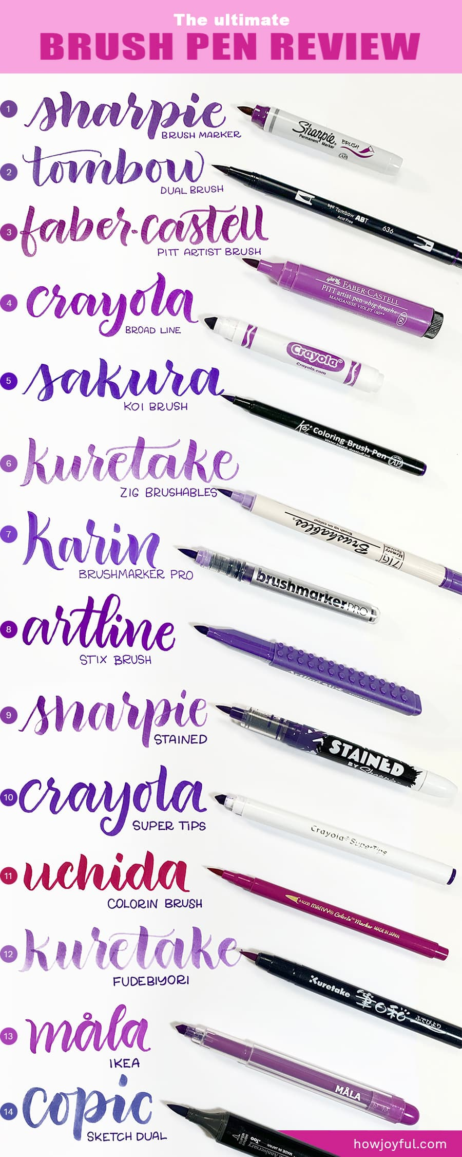 The ultimate brush pen review