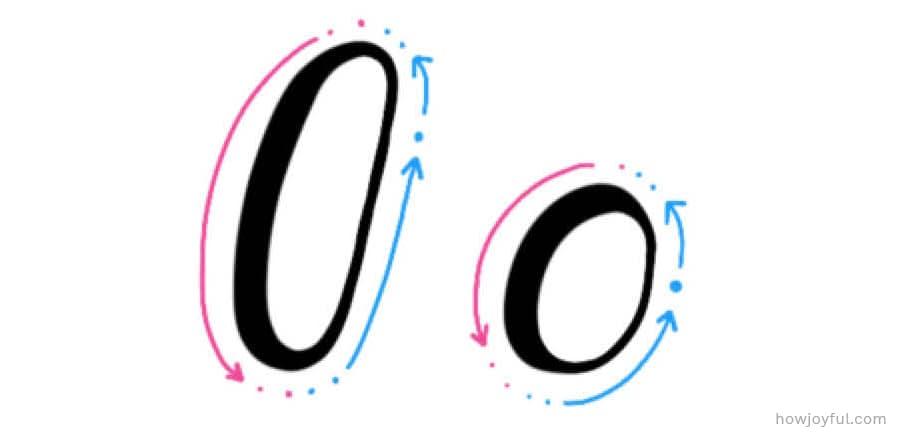 oval stroke example