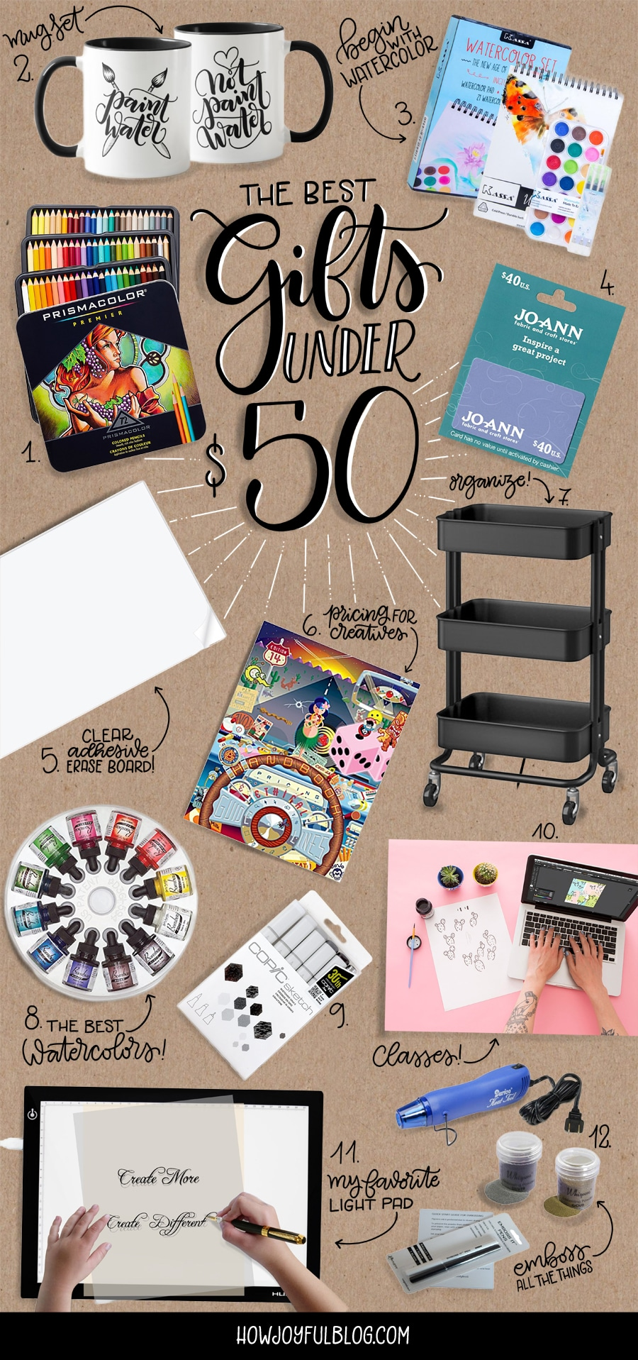 gifts for creatives and crafters for $50 or less